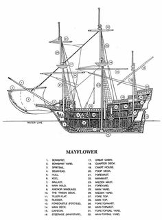 """The Mayflower. This will help with the parts of the ship from """"Treasure Island."""""""