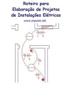 Roteiro de projetos de Instalações Elétricas #mpsnet  #conhecimento  www.mpsnet.net Para projetistas, engenheiros, arquitetos e profissionais que precisam elaborar projetos de Instalações Elétricas Residenciais de forma rápida e eficiente. Veja em detalhes neste site http://www.mpsnet.net/loja/index.asp?loja=1&link=VerProduto&Produto=239