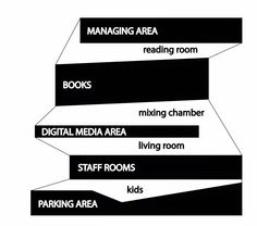 El Plan Z Arquitectura: Rem Koolhaas/OMA, Biblioteca Pública de ...