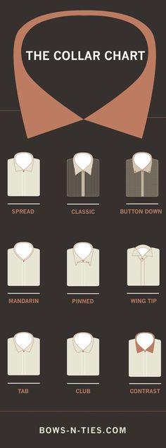 Kenne Deinen Kragen. | Der ultimative Style-Guide für Männer