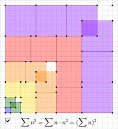 7 Best Math I Radicals images in 2014 | Teaching math, Math
