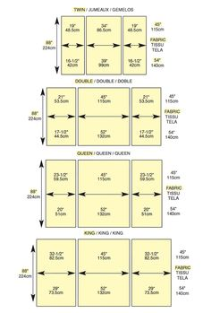 Quilt backing. Here is a terrific chart to guide you with your quilt backing. Quick-look chart to piece quilt backings without a center seam. Quilting Tools, Quilting Tutorials, Quilting Projects, Quilting Designs, Sewing Tutorials, Sewing Projects, Sewing Patterns, Quilting Ideas, Beginner Quilting