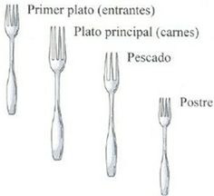 Table Setting Etiquette, Dining Etiquette, Table Settings, Good Manners, Table Manners, Etiquette And Manners, Easy Day, Le Chef, Kitchen Equipment