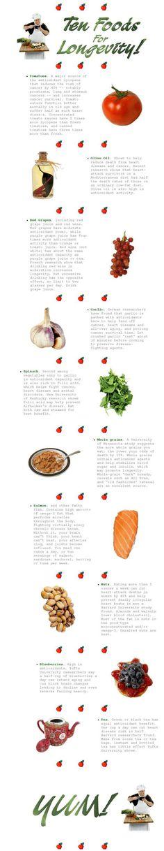 10 Foods For Longevity
