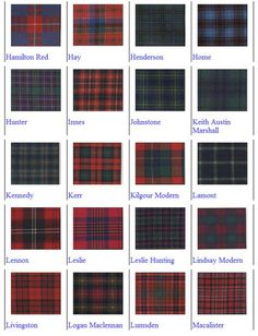 (540) Webmail :: 10 new Pins for your Scottish Clans & Genealogy Research & Tours board