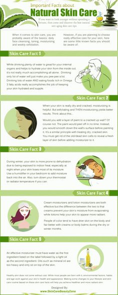 Important Facts about Natural Skin Care health - Infographic