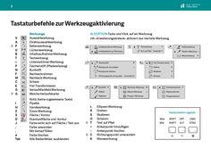 Indesign arbeitsbereich dating websites