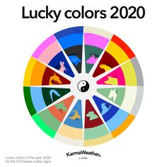 Feng Shui 2020 - Lucky colors for Year of the Rat - Karmaweather Cores Feng Shui, Feng Shui Colores, Feng Shui Dicas, 12 Chinese Zodiac Signs, Chinese Astrology, Year Of The Rat, Color Of The Year, Lucky Colour For Libra, Feng Shui Horoscope