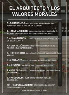 Valores morales del arquitecto