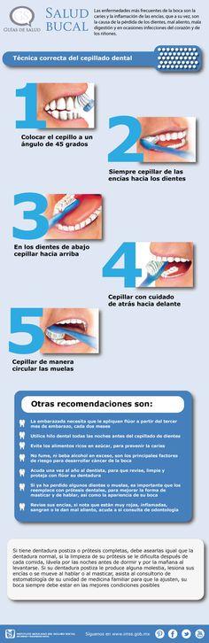 Salud Bucal (Técnica correcta cepillado dental)