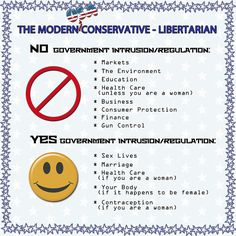 The Modern Conservative - Libertarian by sbpoet, via Flickr