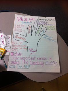 Summarize anchor chart Summarizing Anchor Chart, Summarizing Activities, Teaching Plan, Teaching Reading, Teaching Ideas, Grade 2, Second Grade, 3rd Grade Reading, Teacher Inspiration