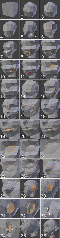 Face box modeling Blender 3d, Blender Models, 3d Model Character, Game Character Design, Character Modeling, 3d Max Tutorial, Zbrush Tutorial, Maya Modeling, Modeling Tips