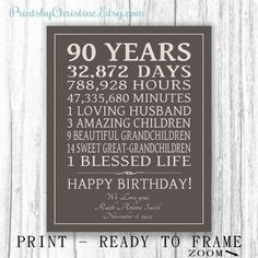 90th Birthday Poster Grandma Gift, Born in 1931 Personalized Gift 90th Birthday Decorations 30s
