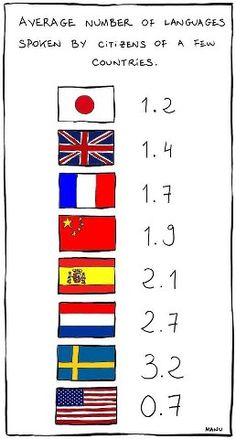 How many languages do you speak? At Network Languages, we speak hundreds!