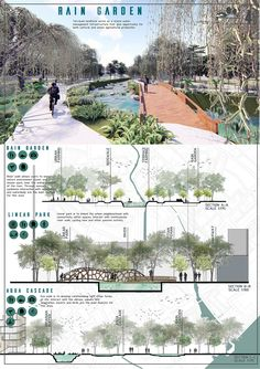 Final Project Landscape Architecture Studio - Final Project Landscape Architecture Studio on Behance - Collage Architecture, Site Analysis Architecture, Architecture Design Concept, Architecture Site Plan, Architecture Durable, Landscape Architecture Portfolio, Landscape Design Plans, Architecture Graphics, Sustainable Architecture