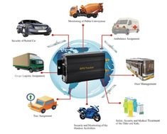 GPS Vehicle Tracker for Multiple vehicles