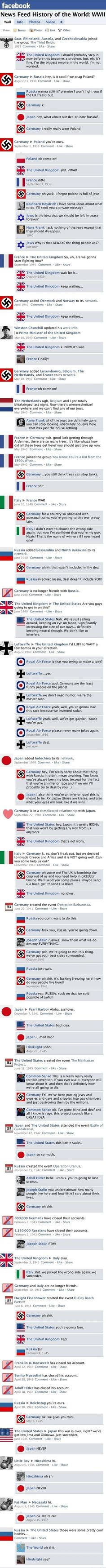 WWII history lesson through Facebook :)