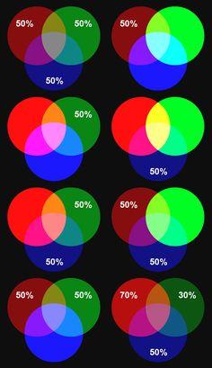 El sistema RGB, algunas definiciones básicas