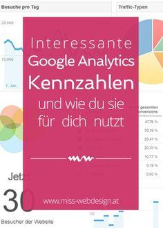So nutzt du Google Analytics Kennzahlen für deine Website   http://miss-webdesign.at (scheduled via http://www.tailwindapp.com?utm_source=pinterest&utm_medium=twpin&utm_content=post106318043&utm_campaign=scheduler_attribution)