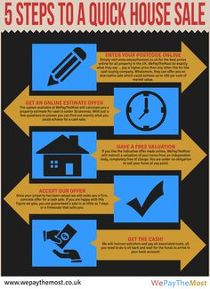 how to make money fast infographics To make money, mine the world for valuable information, extract the insights, then refine them into consumable infographics. Sell Your House Fast, Make Money Fast, Make Money Online, Home Selling Tips, Selling Your House, Personal Development Skills, Earth Science, Online Jobs, Check It Out