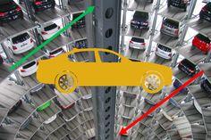 Die Gründe für das Einbrechen der Autoexporte und die Talfahrten der Automobilaktien deutscher Autobauer im Detail.  Könnte uns der Ruf als Exportweltmeister demnächst in eine tiefe Rezession treiben? In China, Volkswagen, Bmw, Autos, Combustion Engine, Mechanical Engineering, Messages, Automobile
