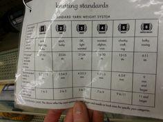 Tabla peridica de los elementos youtube colchanordicos y cojines knitting yarn weights urtaz Choice Image