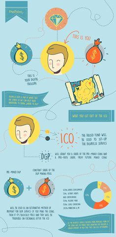 Infographic by Luchit Anca Dumy