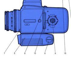 Nasa Hasselblad Manual