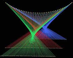 Autonomous Source: Prediction for 2005