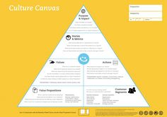 Culture Canvas / Javier Munoz