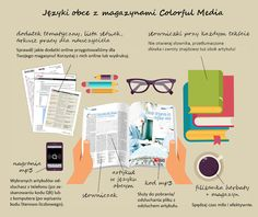 Jak korzystać z magazynów językowych Colorful Media. Academic Writing, Self Improvement, Psychology, Infographic, Knowledge, Language, English, Colorful, Learning