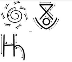 Le Reiki, Reiki Healer, Simbolos Reiki Karuna, Reiki Symbols, Reiki Energy, Chakra, Spirituality, Healing, Auras