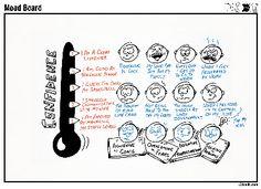 Mood Board Visual Thinking Template Example