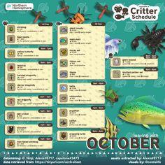 Giant Isopod, Animal Crossing Guide, Stink Bugs, Betta, Sanrio, Journal Ideas, November, Geek Stuff, Gaming