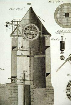 1778 Copper Engraving Antique Water Mill Hydraulic Machine Pump Diderot DDR1 | eBay