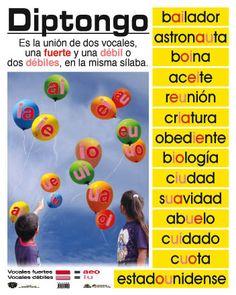 Un diptongo es la unión de dos vocales en una misma sílaba.   Estas dos vocales pueden ser:   VOCAL ABIERTA (A,E,O) + VOCAL CERRADA ( I,U ...