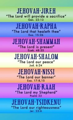 Names of God Bible Verses Quotes, Encouragement Quotes, Bible Scriptures, Faith Scripture, Spiritual Encouragement, Names Of God, School Quotes, Dream Quotes, Prayer Warrior