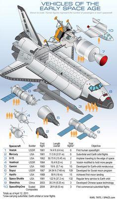 space-capsules