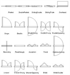Learn how to set the door type and configure AEC doors styles to use when drawi… – Architectural Style Architecture Symbols, Architecture Blueprints, Interior Architecture Drawing, Architecture Concept Drawings, Interior Design Sketches, Architecture Plan, Architecture Details, Architecture Diagrams, Architecture Portfolio