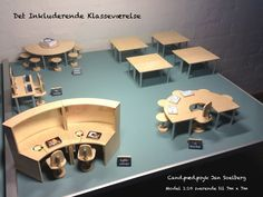 Det Inkluderende Klasseværelse