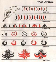Упражнения для изучения хохломской росписи- Как научиться рисовать