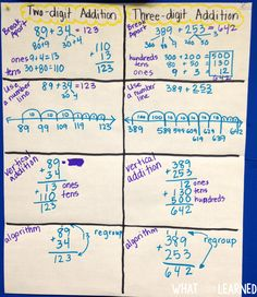 WAYS TO SOLVE MULTI-DIGIT ADDITION PROBLEMS By Jessica Boschen Here are examples of different ways to teach students how to solve two-digit and three-digit addition problems. These are great strategies for multi-digit addition. What a great anchor chart! Teaching Addition, Math Addition, Addition Activities, Work Activities, Fourth Grade Math, Second Grade Math, Grade 3, Grade 2 Maths, Maths 3e