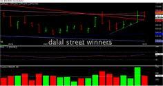mcx nickel intraday call for 13 oct 2015 | Dalal street winners