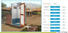 Together with the Government of India's Ministry of Drinking Water and Sanitation, Water For People is empowering households with the e-Catalogue for Individual Household Toilets. This new Android and flash-based app gives users the opportunity to design toilets from the ground up to fit their needs and their budget.