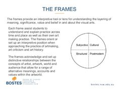 Frame Of Mind, Visual Arts, Art Education, Art Projects, Meant To Be, Stage, Interview, Frames, Mindfulness