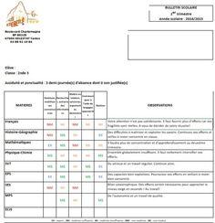 Exemple d'un bulletin scolaire de la seconde 3 du lycée Koeberlé de Sélestat