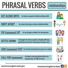 Phrasal verbs: RELATIONSHIPS #learnenglish