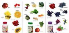 Optimal ernährt Gesundheit, Lebendigkeit, Schönheit, finanzielle Freiheit