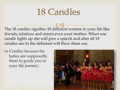 18 Candle Speech Sample | Erika's 18th Birthday | Pinterest